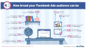 Facebook advertising tools